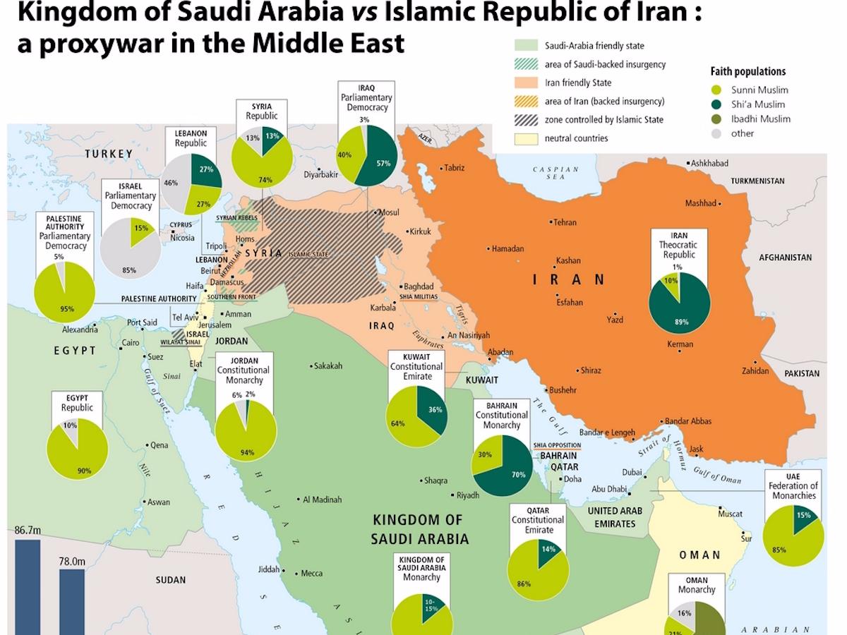 احتمال جنگ ایران و عربستان چقدر است؟